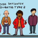 DiabetesStation 24CARE
